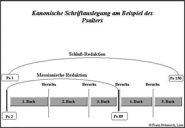 semantische analyse exegese altes testament